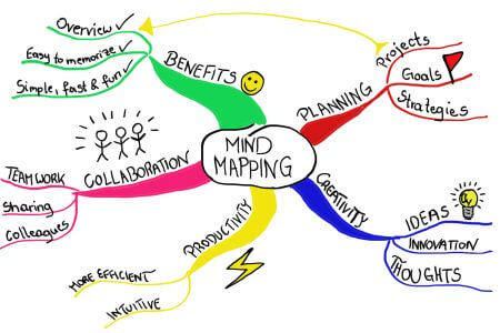 mind mapping_hand drawing